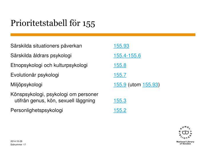 Prioritetstabell för 155