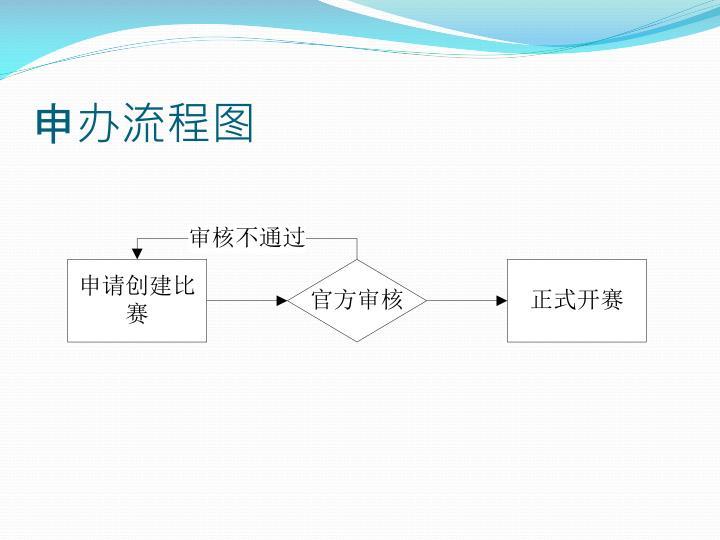 申办流程图