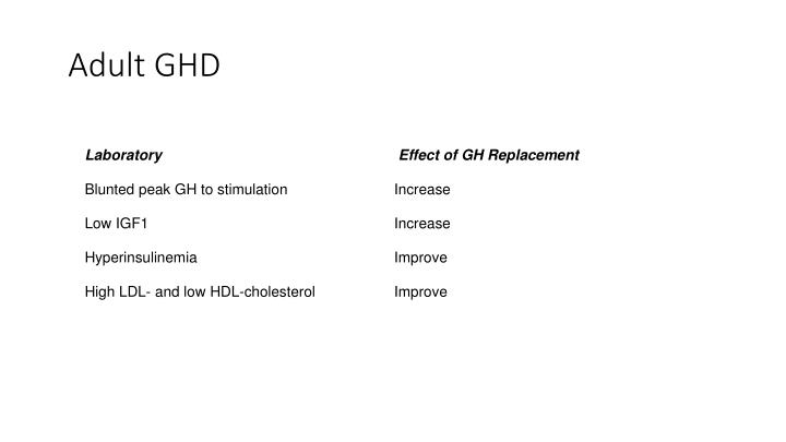 Adult GHD