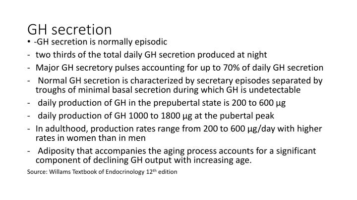 GH secretion