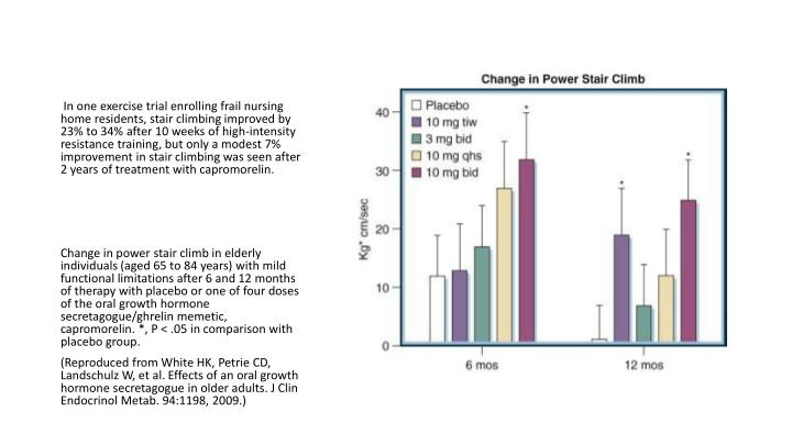 In one exercise trial enrolling frail nursing home residents, stair climbing improved by 23% to 34% after 10 weeks of high-intensity resistance training