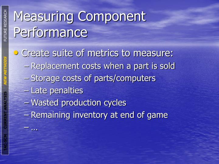 Measuring Component Performance