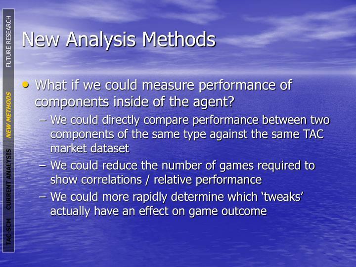 New Analysis Methods