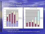 performance results market relief agent vs dummy agents1
