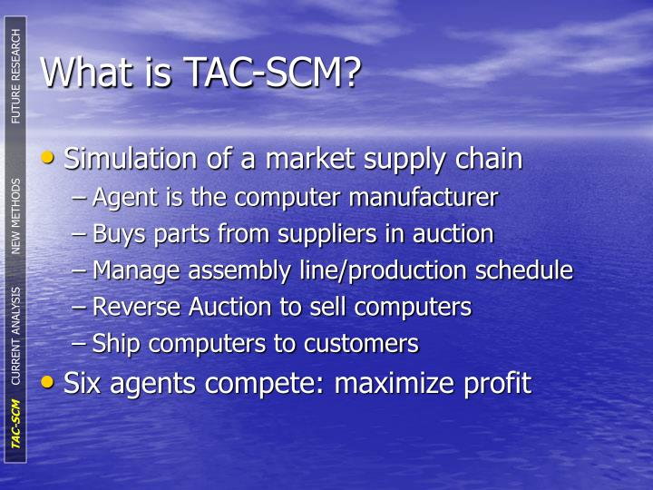 What is TAC-SCM?