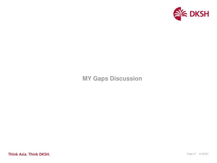 MY Gaps Discussion