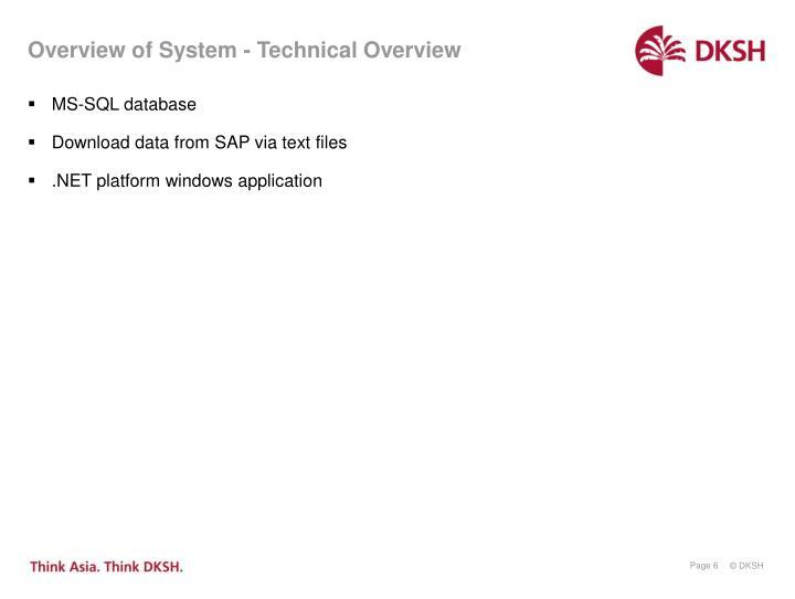 MS-SQL database