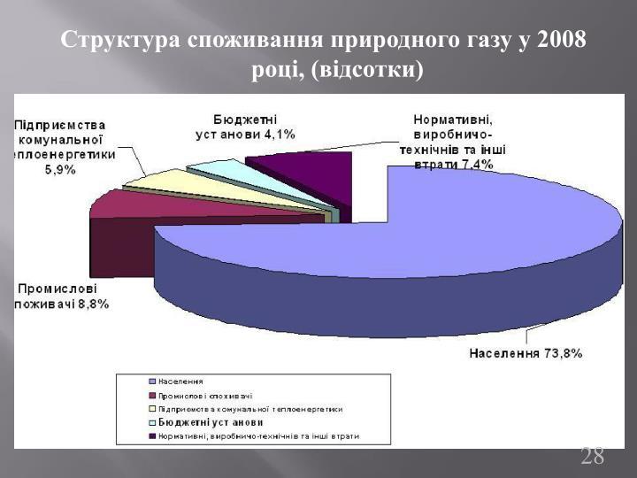 Структура споживання природного газу у 2008 році, (відсотки)