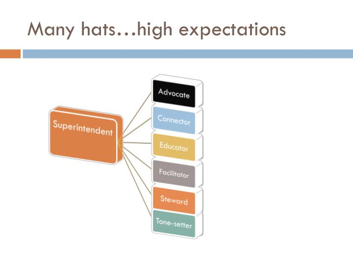 Many hats…high expectations