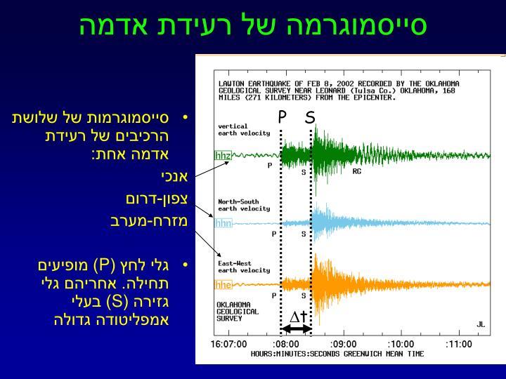 סייסמוגרמה של רעידת אדמה