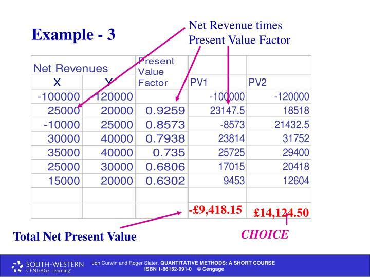 Net Revenue times Present Value Factor