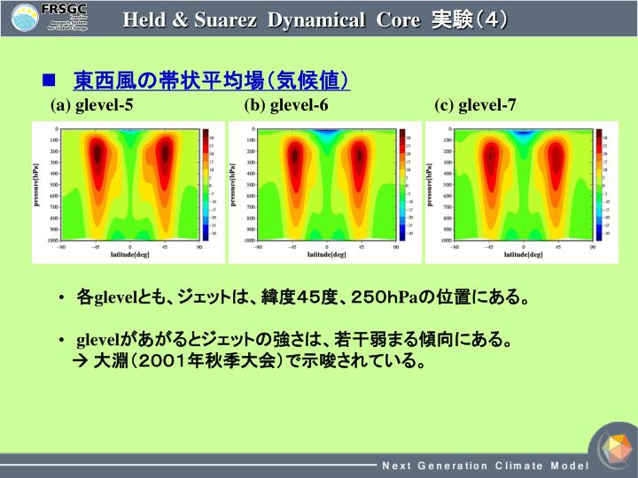 Held & Suarez  Dynamical  Core