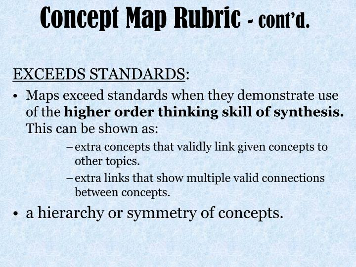 Concept Map Rubric