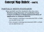 concept map rubric cont d1