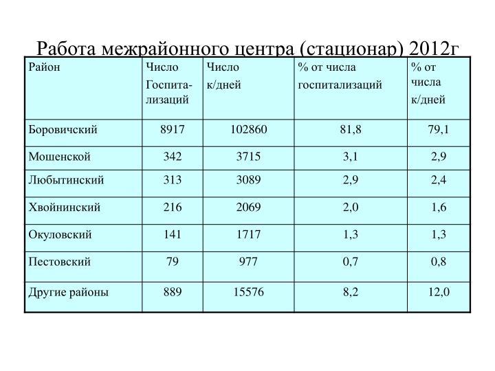 Работа межрайонного центра (стационар) 2012г