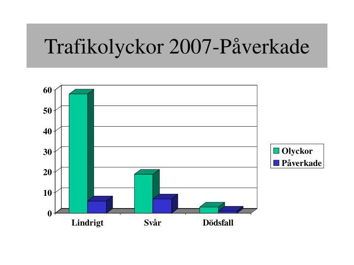 Trafikolyckor 2007-Påverkade