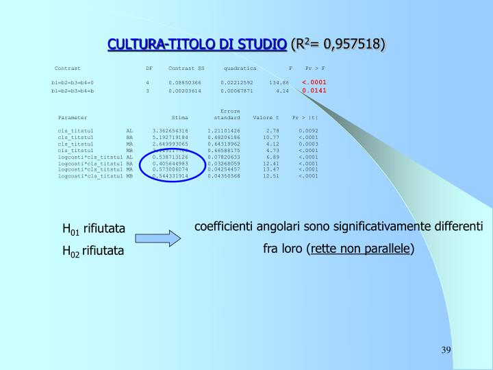 CULTURA-TITOLO DI STUDIO