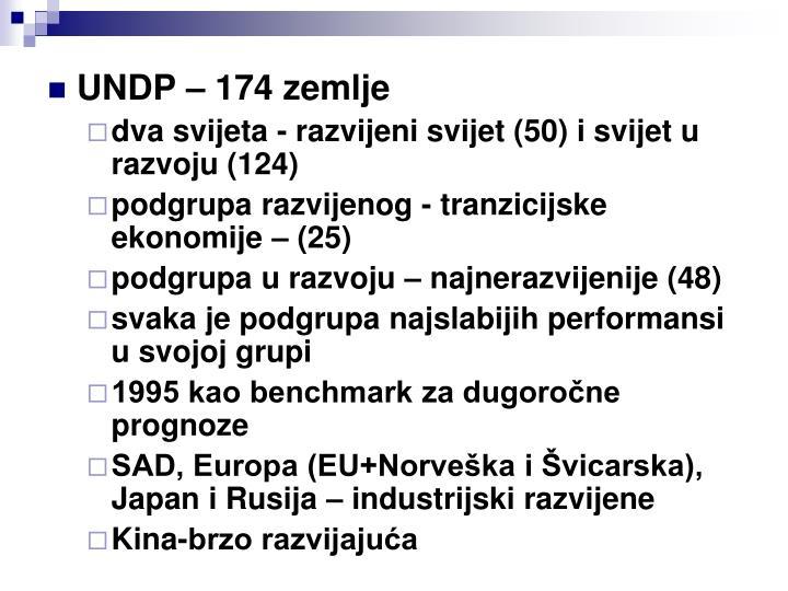UNDP – 174 zemlje