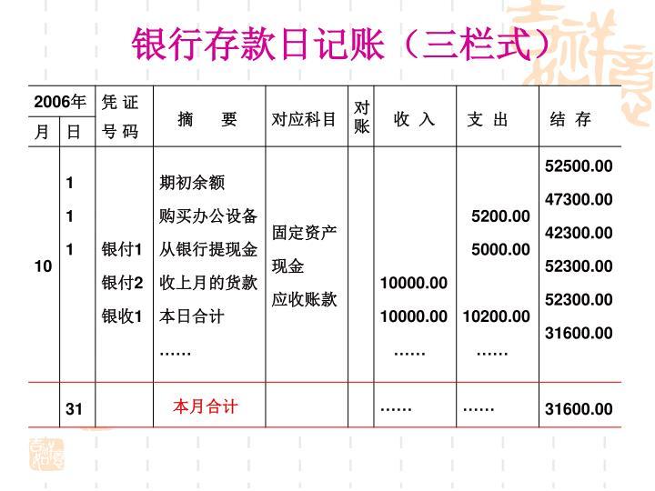 银行存款日记账(三栏式)