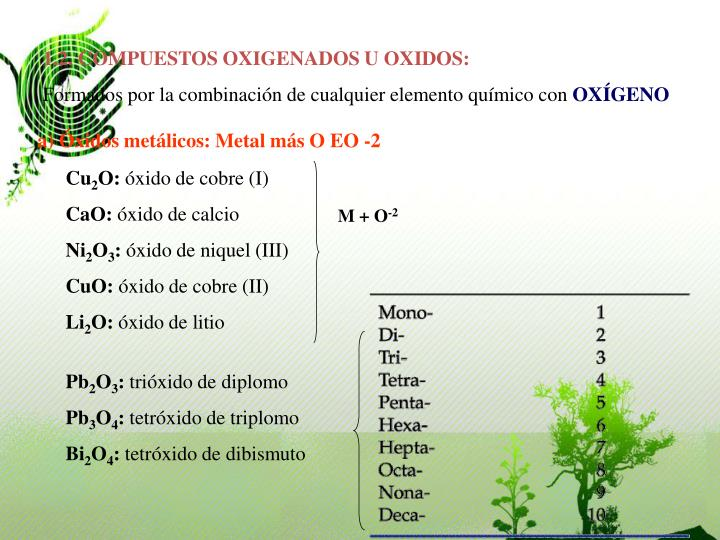 1.2. COMPUESTOS OXIGENADOS U OXIDOS: