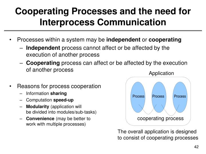 Cooperating Processes and the need for
