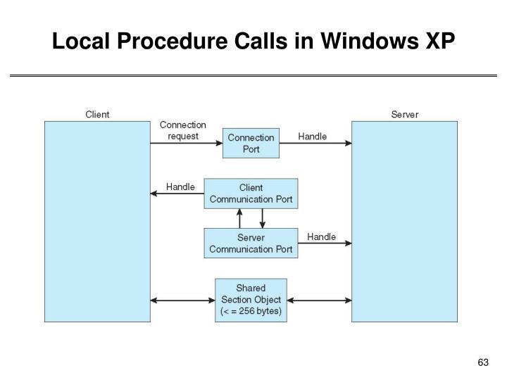 Local Procedure Calls in Windows XP