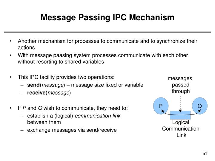 Message Passing IPC Mechanism