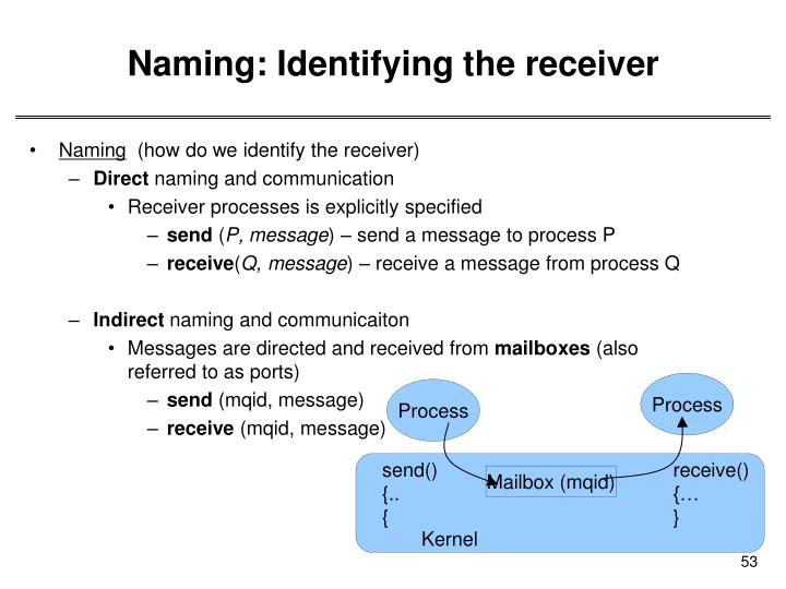 Naming: Identifying the receiver