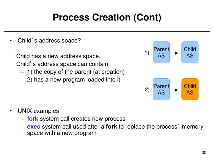 Process Creation (Cont)