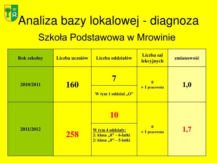 Analiza bazy lokalowej - diagnoza