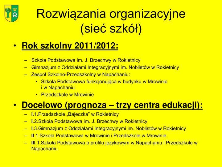 Rozwiązania organizacyjne