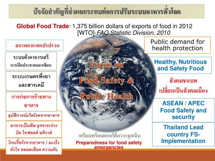 ปัจจัยสำคัญที่ส่งผลกระทบต่อการปรับระบบอาหารทั่วโลก