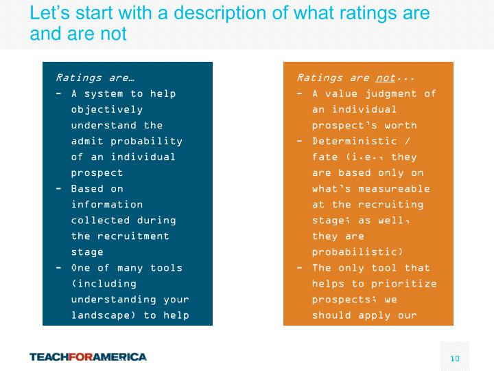 Let's start with a description of what ratings are and are not