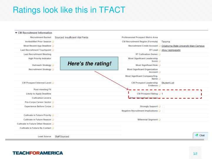 Ratings look like this in TFACT