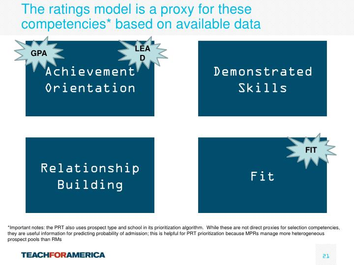 The ratings model is a proxy for these competencies* based on available data
