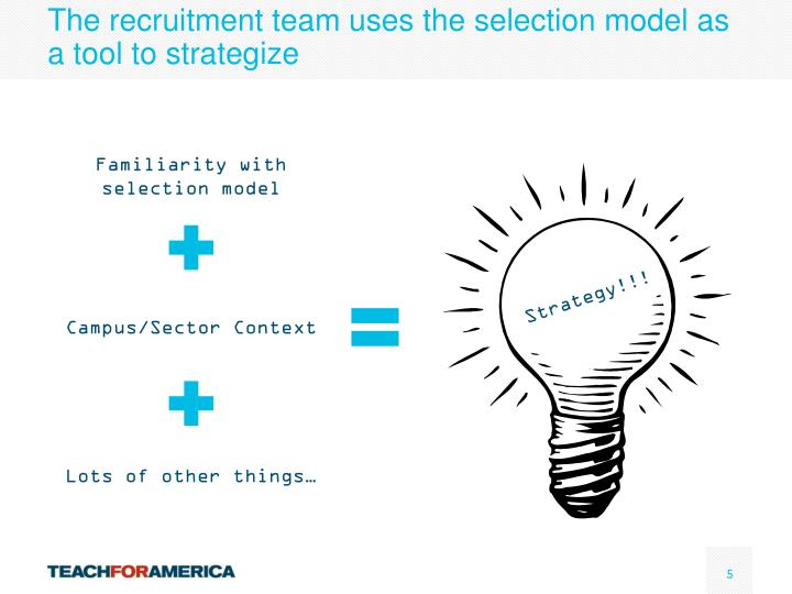 The recruitment team uses the selection model as a tool to strategize