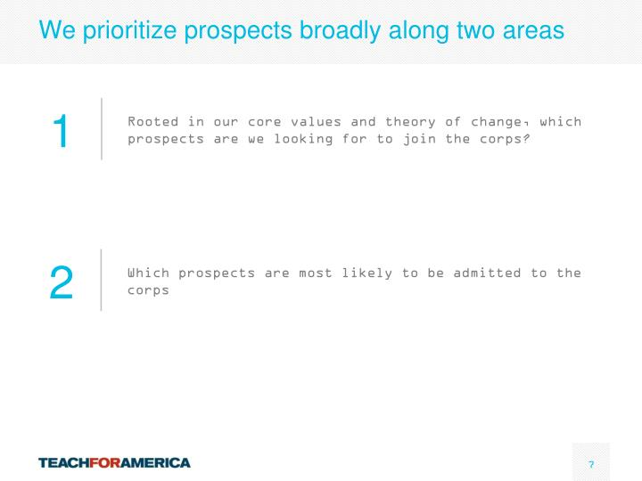 We prioritize prospects broadly along two areas