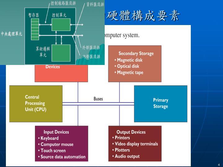 電腦系統的硬體構成要素