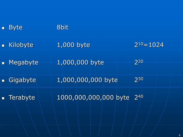Byte8bit