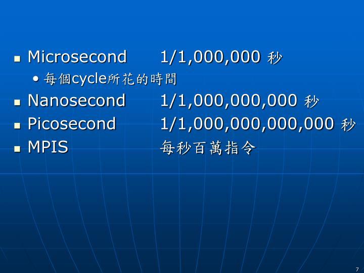 Microsecond 1/1,000,000