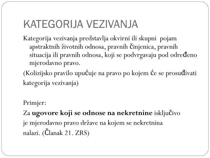 KATEGORIJA VEZIVANJA
