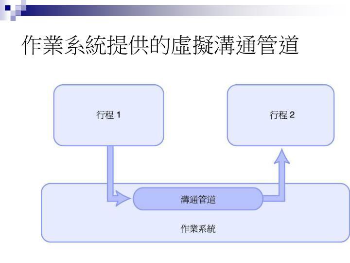 作業系統提供的虛擬溝通管道