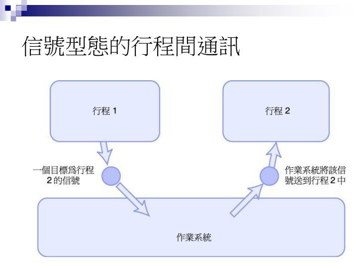 信號型態的行程間通訊