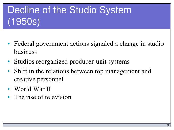 Decline of the Studio System (1950s)