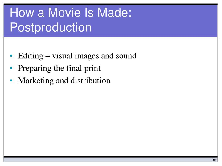 How a Movie Is Made: Postproduction