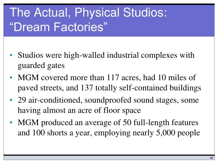 The Actual, Physical Studios: