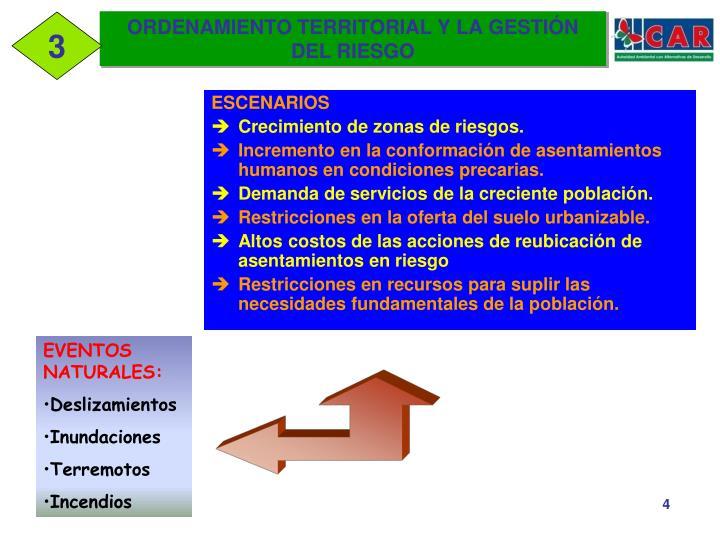ORDENAMIENTO TERRITORIAL Y LA GESTIÓN DEL RIESGO