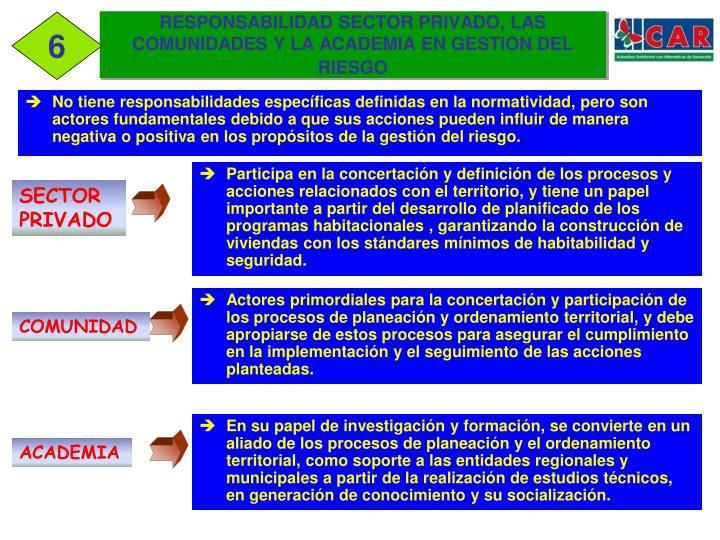 RESPONSABILIDAD SECTOR PRIVADO, LAS COMUNIDADES Y LA ACADEMIA EN GESTION DEL RIESGO