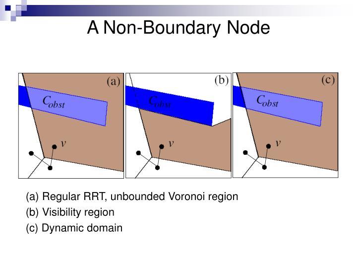 A Non-Boundary Node