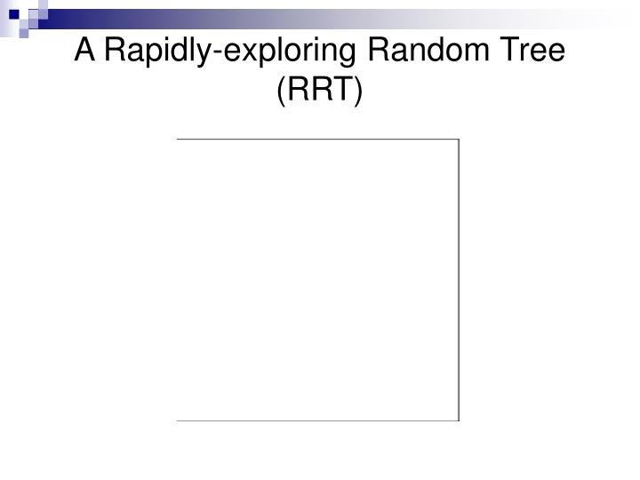 A Rapidly-exploring Random Tree (RRT)